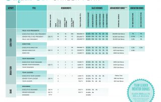 Origami Owl compensation plan career plan origami owl